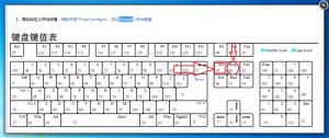 永恒狂刀键盘键值表